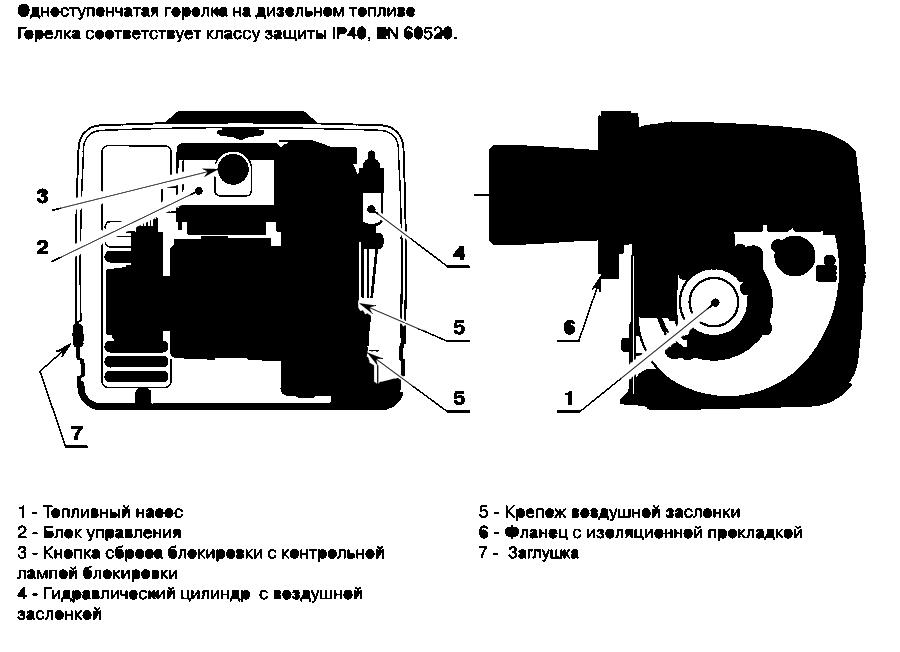 Горелки МАСК 3-5